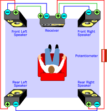 accessing the surround channel how surround sound works the quot poor man s surround sound quot setup