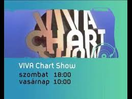 Viva Hungary Viva Chart Show Trailer 2010 Hungary Top100