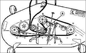 service mower replacing mower drive belt