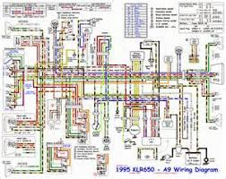 2017 klr 650 wiring diagram images wiring diagram 1995 monte wiring diagrams for kawasaki klr650 wiring