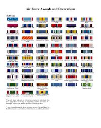 Air Force Ribbon Chart Www Bedowntowndaytona Com