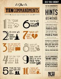 Ten Commandments Of Web Design Ten Commandments Infographic Rachel First Graphic Web