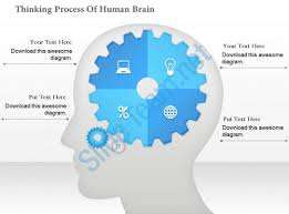 0314 Business Ppt Diagram Thinking Process Of Human Brain Powerpoint ...