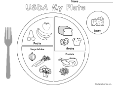 Small Picture USDA Food My Plate EnchantedLearningcom