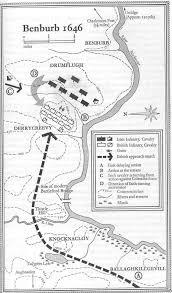 Image result for battle of benburb