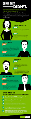 s they didn t register learn from others mistakes godaddy view an enlarged version of this infographic