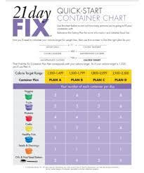 21 Day Fix Color Chart Bedowntowndaytona Com