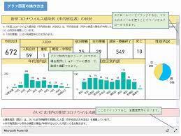 埼玉 県 感染 者 数 コロナ