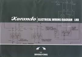 daewoo korando wiring diagram electrical work wiring diagram \u2022 Home Wiring Diagrams daewoo korando misc documents wiring diagrams pdf rh manuals co daewoo kalos daewoo matiz