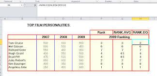 Rank Functions Excel Microsoft Excel The Rank Rank Av And Rank Eq Functions