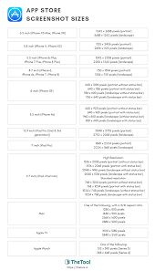 App Store Google Play Screenshot Sizes Guide