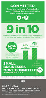 small business health benefits survey delta dental of colorado insurance requirements florida exchange cal plans texas