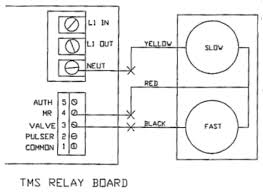 fuel controls and point of systems triangle microsystems tms relay board click to enlarge