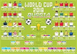 Pixel World Cup Wall Chart Album On Imgur