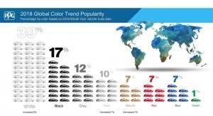 Axalta Global Automotive 2017 Color Popularity Report White