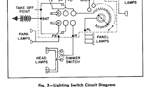 1955 chevrolet wiring diagram tropicalspa co 55 chevy ignition wiring diagram brake light switch unique dome us truck 1955 chevrolet