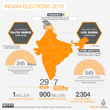 Qa India Is Heading Towards A Full Ethnic Democracy India News