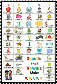 Dyslexia Phonics Chart Image Result For Help With Phonics For Kids Dyslexia