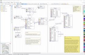 Postgresql Chart Generate Database Table Diagrams From A Postgresql Database
