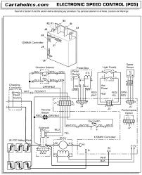golf cart wiring diagram ez go wiring 1995 Yamaha G14 Gas Wiring Diagram Yamaha G3 Golf Cart Wiring Diagram