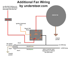 spal fans wiring diagram spal fans wiring diagram related to spal fans wiring diagram spal wiring schematic spal home wiring diagrams