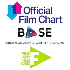 Official Film Chart The Uk Top Ten 28th August 2019