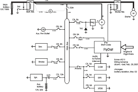 dyna 2000 wiring diagram complete wiring diagrams \u2022 Dyna S Ignition Wiring Schematic at Dyna Single Fire Ignition Wiring Diagram