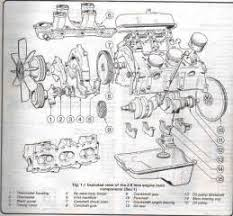similiar 99 ford ranger 3 0 engine channel diagram keywords diagram moreover 2002 ford explorer engine diagram further ford ranger