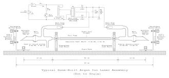 sam s laser faq amateur laser construction typical home built helium neon laser assembly