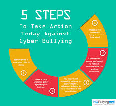 the real effects of cyber bullying bullying  infographic