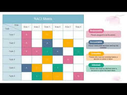 raci chart excel raci matrix template excel youtube