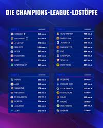 Man city, psg should escape group a, inter milan and barcelona in trouble? Champions League Auslosung Mogliche Gegner Fur Bvb Fc Bayern Rb Leipzig Transfermarkt