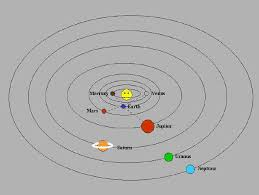 diagram of planets in solar system   pics about spacepics about space