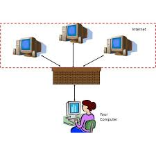 examples of network security diagrams  illustrating common    examples of network security