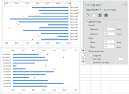 Microsoft Excel Charts Boxplot