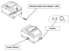 pos remote printer manual accupos pos remote printer ethernet connection