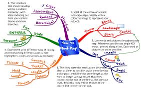 how to make a mind map acirc reg mind mapping a mind map showing how to make a mind map