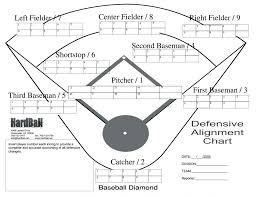 Baseball Diagram Templates Printable Baseball Diamond Pdf