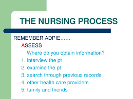 Adpie Charting Fundamentals Of Nursing Ppt Download