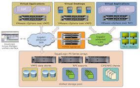 dell community Dell Network Enclosure at Dell Network Diagram