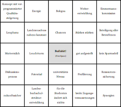 buzzword bingo generator effjot geology stupidity cooking and more