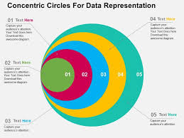 15604314 Style Circular Concentric 5 Piece Powerpoint