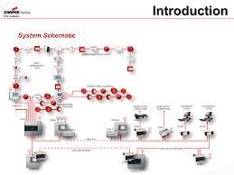 fire alarm wiring diagram pdf floralfrocks fire alarm system wiring diagram pdf at Basic Fire Alarm Wiring Diagram