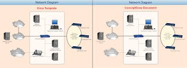 network diagrams conceptdraw as an alternative to ms visio for mac and pc network diagram