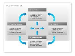 free business balanced scorecard template  free businessfree psd files   free psd files  templates  graphics