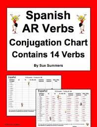 Spanish Ar Verbs Conjugation Chart 14 Regular Ar Verbs