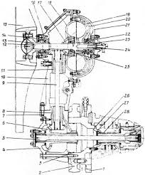Транспорт Устройство автоматической системы регулирования  Рис 1 Вентилятор и привод