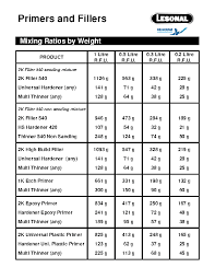 Height Weight Ratio Chart Weight Archives Page 7 Of 20 Pdfsimpli