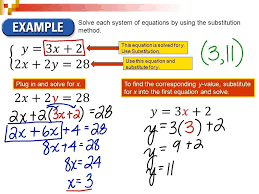 solve each system math 3 solve each math solving systems of equations by graphing