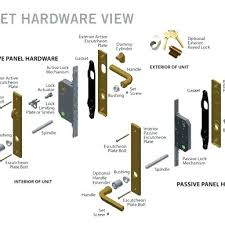door parts diagram door parts diagram series patio door hardware parts diagram car door lock parts diagram door parts diagram home door lock parts diagram
